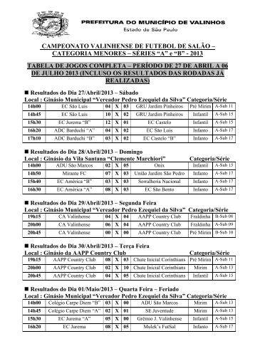 Futebol de Salão Menores - 2013 - Tabela Completa.1 - Valinhos