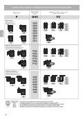 Square Worm gearboxes - Sismec - Page 4