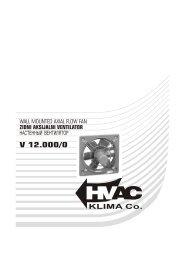 Zidni aksijalni ventilatori - TDM