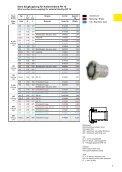 36088-10 schmidt omslag.indd - Schmidt Watertechniek - Seite 7