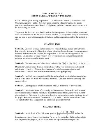 derivatives study guide Literature sparknotes study guides to kill a mockingbird the great gatsby  introduction to derivatives applications of the derivative (ab) introduction to .