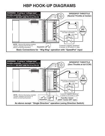 HBP Hookup - Dart Controls