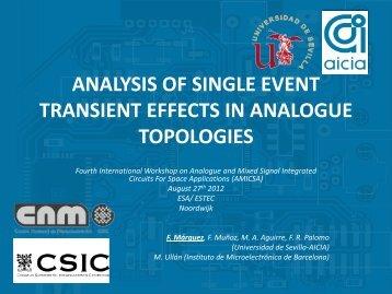 27/08/2012 AMICSA'12 - Microelectronics - ESA