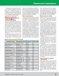 Строительство и недвижимость - Marchmont Capital Partners - Page 3