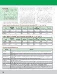 Строительство и недвижимость - Marchmont Capital Partners - Page 4