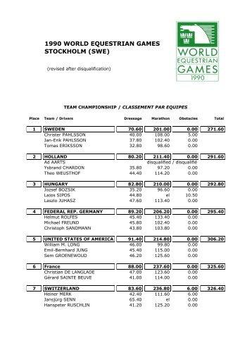 1990 world equestrian games stockholm (swe) - FEI History Hub