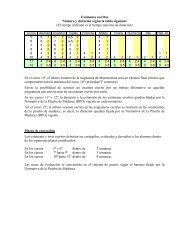 Exámenes escritos Número y duración según la tabla siguiente (El ...