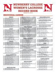 NEWBERRY COLLEGE WOMEN'S LACROSSE RECORD BOOK