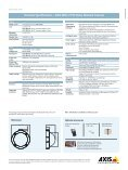 AXIS M5013-V/M5014-V PTZ Dome Network Cameras - Page 2