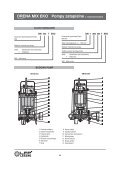 Pompy zatapialne z rozdrabniaczem DRENA MIX EKO - LFP - Page 2