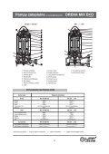 Pompy zatapialne z rozdrabniaczem DRENA MIX EKO - LFP - Page 3