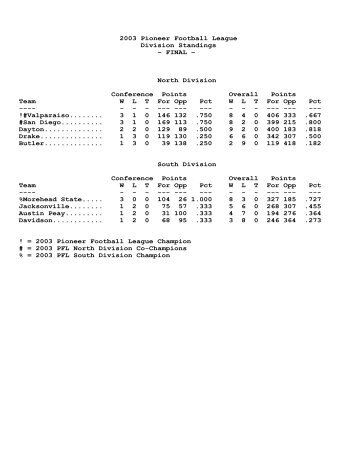 Conference Standings - Pioneer Football League