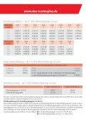 Brandenburg ab Januar 2012 - Das RentenPlus - Seite 4