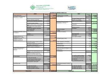 bilancio economico del 2012