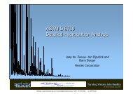 ASTM D 6730 Detailed Hydrocarbon Analysis ASTM D 6730 ...