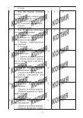 Рабочая программа по дисциплине «Финансовый контроль - Page 6