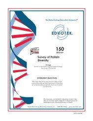 Survey of Protein Diversity - Frederiksen