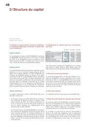 48 2/Structure du capital - Kudelski Group