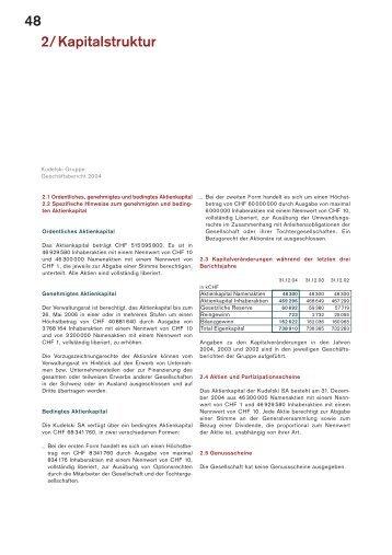 48 2/Kapitalstruktur - Nagra