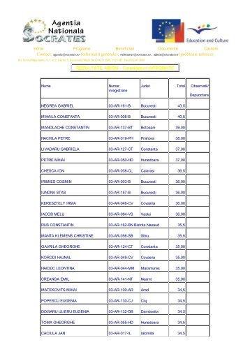 Comenius - evaluare - LLP