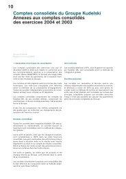 Comptes consolidés du Groupe Kudelski Annexes ... - Kudelski Group