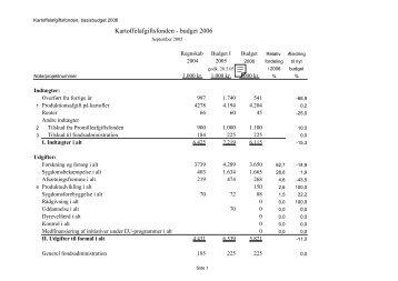 Basisbudget 06 - Kartoffelafgiftsfonden.dk