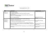 Handlingsplan stroke - 2010 (pdf) - Vgregion.se