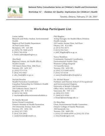 CH Workshop #2 participant list.pmd - Pollution Probe