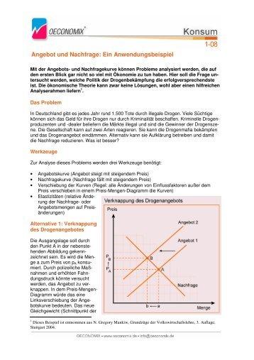 Verschiebung Von Angebot Und Nachfrage Oeconomix