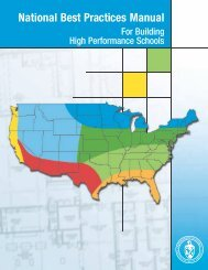 National Best Practices Manual for Building High Performance ...