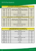 Grant-UK-Product-Price-List-1st-Sept-2014-issue-one - Page 6