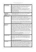 Styela clava Ostasiatisk sjöpung - Främmande arter i svenska hav - Page 2