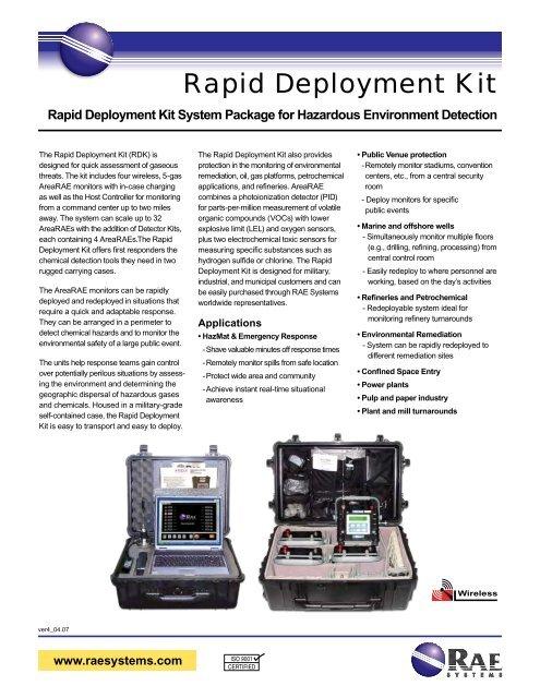 RDK Host Controller Kit
