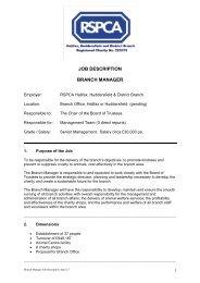JOB DESCRIPTION BRANCH MANAGER
