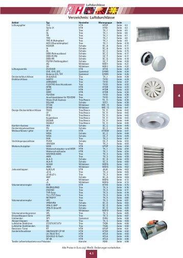 Verzeichnis: Luftdurchlässe - Felderer