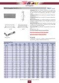 Verzeichnis: Luftdurchlässe - Felderer - Page 6