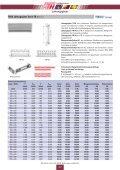 Verzeichnis: Luftdurchlässe - Felderer - Page 7