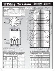 W01-358-9104 Datasheet - MRO Stop