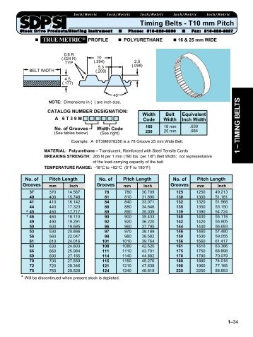 Timing Belts - T10 mm Pitch 1 – TIMING BELTS - SDP/SI