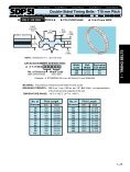Timing Belts - T10 mm Pitch 1 – TIMING BELTS - SDP/SI - Page 2