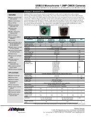 USB2.0 Monochrome 1.3MP CMOS Cameras - AMS Technologies
