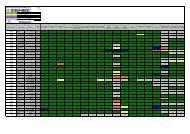Parrot Bluetooth Compatibility List - Zenec