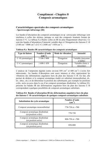 Caractéristiques spectrales des composés aromatiques