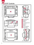Zacuto EVF Operation Manual - ZTV Broadcast Services Inc. - Page 6