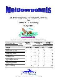 ME Int. Masters AMTV - Hh-swim-info.de