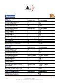 Dati Panettone vs Pandoro online - Vini e Sapori - Page 3