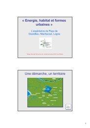 Energie, habitat et formes urbaines - Paysage et urbanisme durable
