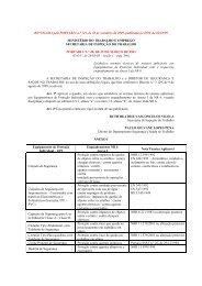 Portaria Nº 48, de 25/03/2003 - Ministério do Trabalho e Emprego