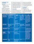 Softball Sports Nutrition - Page 2