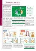 Каталог «Тепловые насосы - Engvent.ru - Page 4